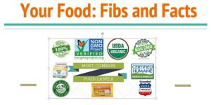 Cover photo for Your Food: Fibs and Facts