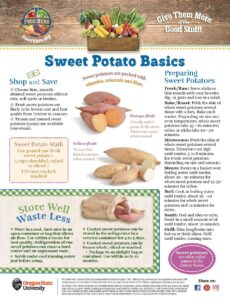 Cover photo for Food For Thought: We Love Sweet Potatoes